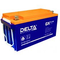 Delta GX 12-80